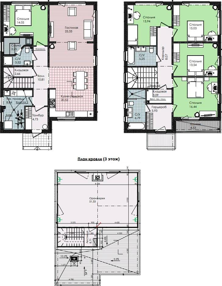 Коттедж, 246.36 м², 1 этаж