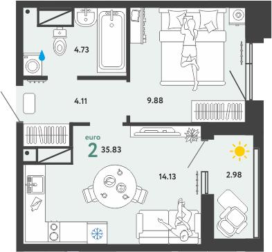 1-к.кв, 35.83 м², 7 этаж