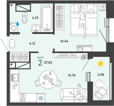 1-к.кв, 37.03 м²